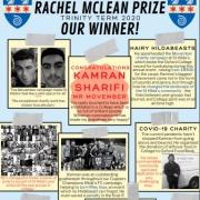 Rachel McLean Prize 2020